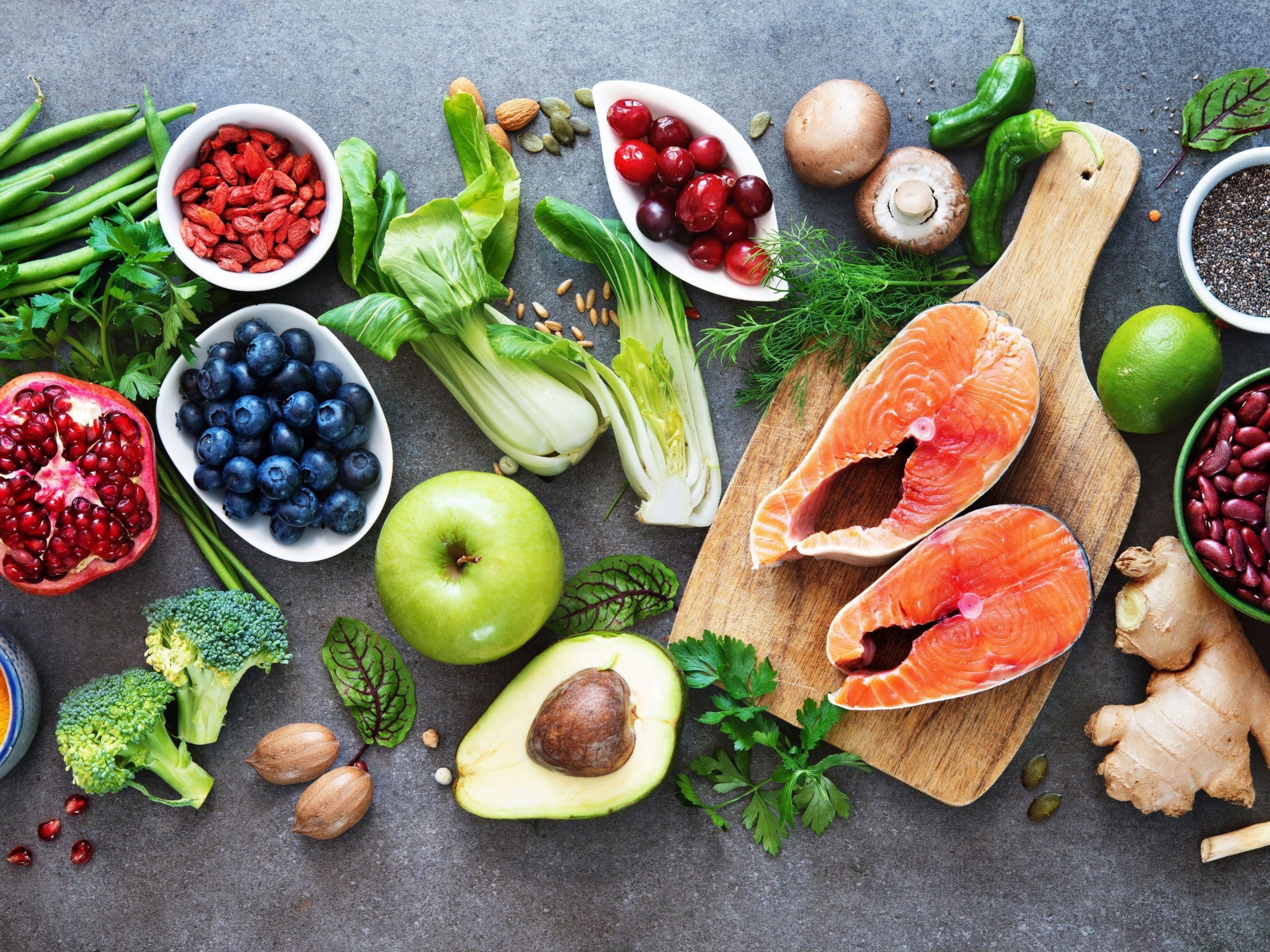 Reducing Inflammation with food
